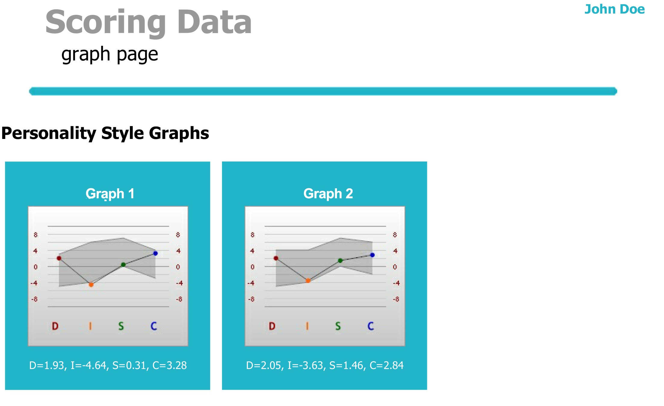 Two Graph DISC report